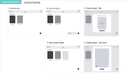 ink notebook wireframes created by design